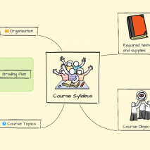 Adding images to mind maps