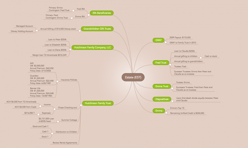 Manage Your Money with Mind Maps - Focus on money employment, money mutual commercial, money market specials, money resources, money home, money on the table, money search, money freedom, money twitter, money dance event, money city, money photograph, money miss road, money man, money plan, money chart, money from the world, money education,