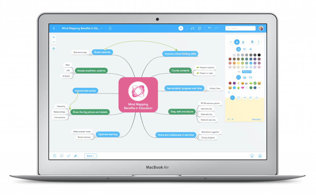 a teaching guide in mind mapping Buzan online – buzan's imindmap for education how to mind map a guide for teachers mind maps are the ultimate organisational thinking tool.