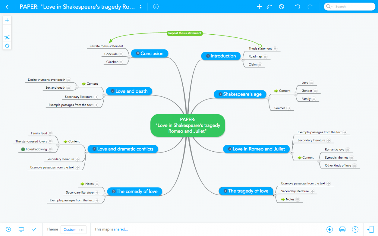 mind mapping research paper Mind mapping mind mapping is a useful tool when writing a paper mind mapping helps formulate ideas, organize thoughts, and generate direction for a main topic.