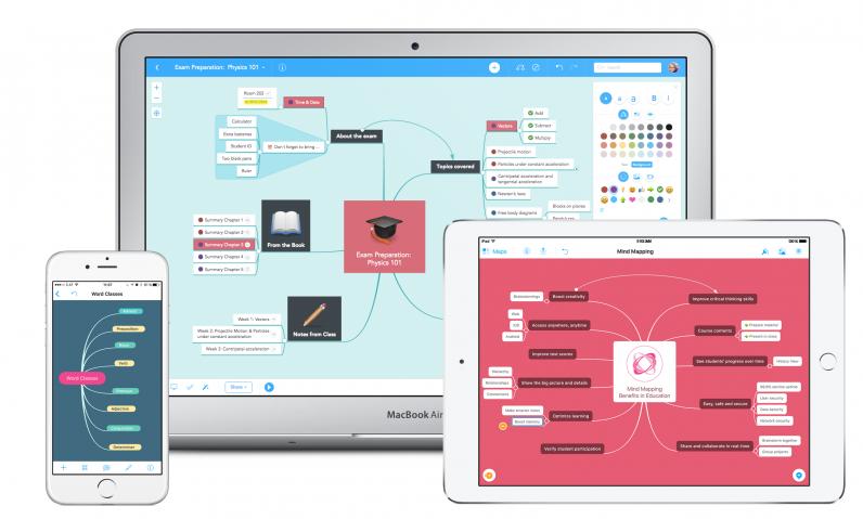MindMeister on MacBook, iPad and iPhone