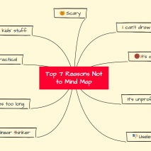 The Top 7 Reasons Not to Mind Map
