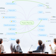 Project Planning with Mind Maps (Examples)