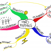Hand-drawn mind map