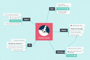 MindMeister's new mind map themes