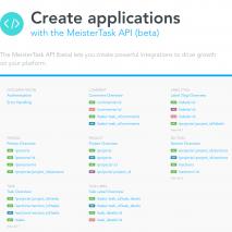 MeisterTask REST API