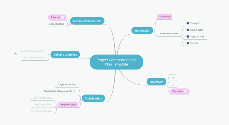 How to create a project communications plan template focus maxwellsz