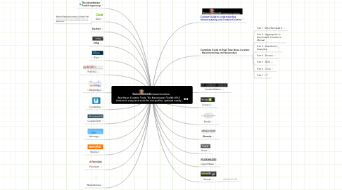 Mind Map: Best News Curation Tools: The Newsmaster Toolkit 2012   (limited to entry-level tools for non-profits)- updated weekly -