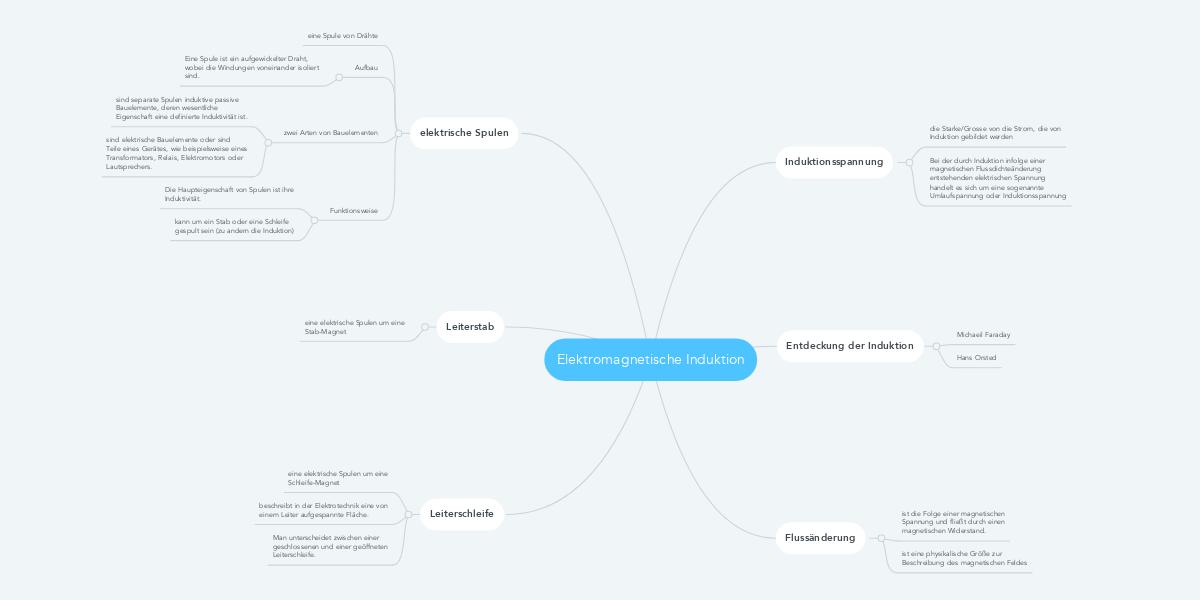 Beste Größe Des Elektrischen Leiters Ideen - Der Schaltplan ...