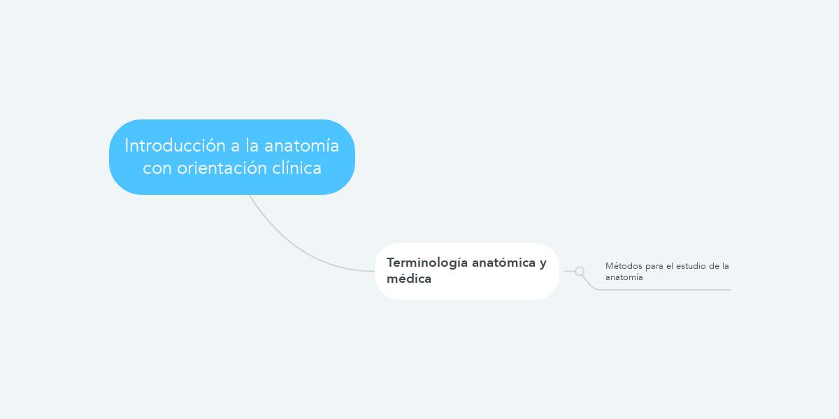 Introducción a la anatomía con orientación clínica (Ejemplo ...
