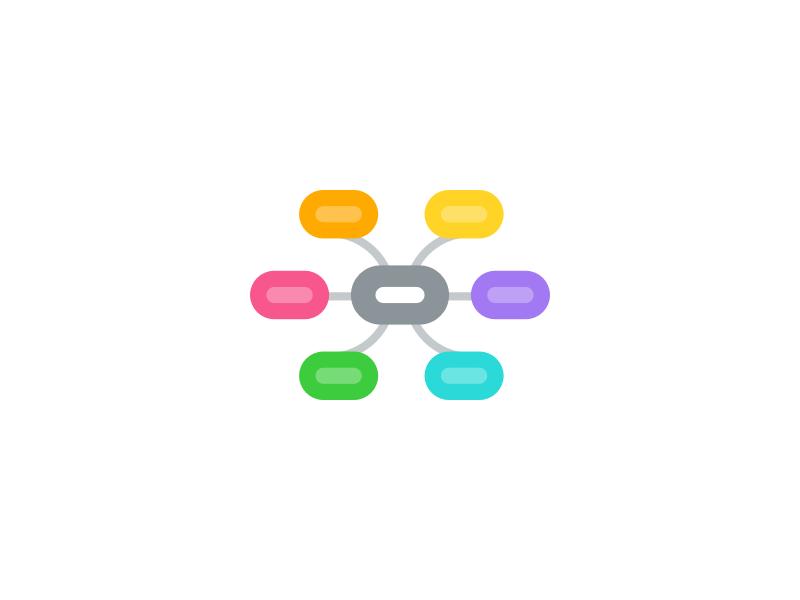 Locomocion humano (Ejemplo) - MindMeister