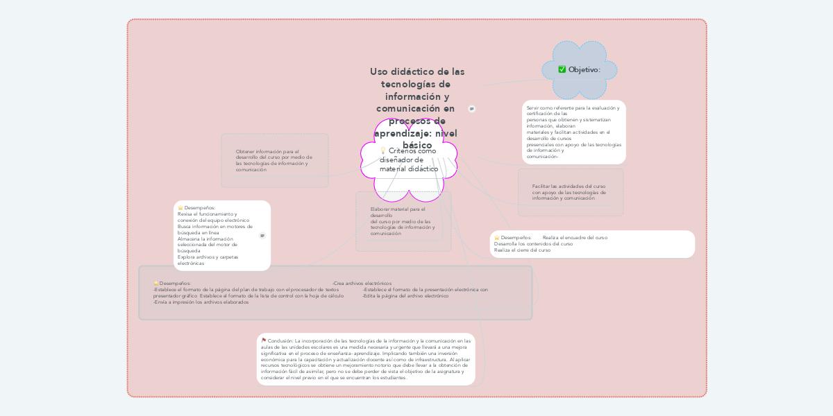 Uso didáctico de las tecnologías de información ... (Example ...
