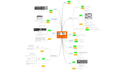 Mind Map: Waldorf Largo vs Blofeld by  www.ModulateThis.com