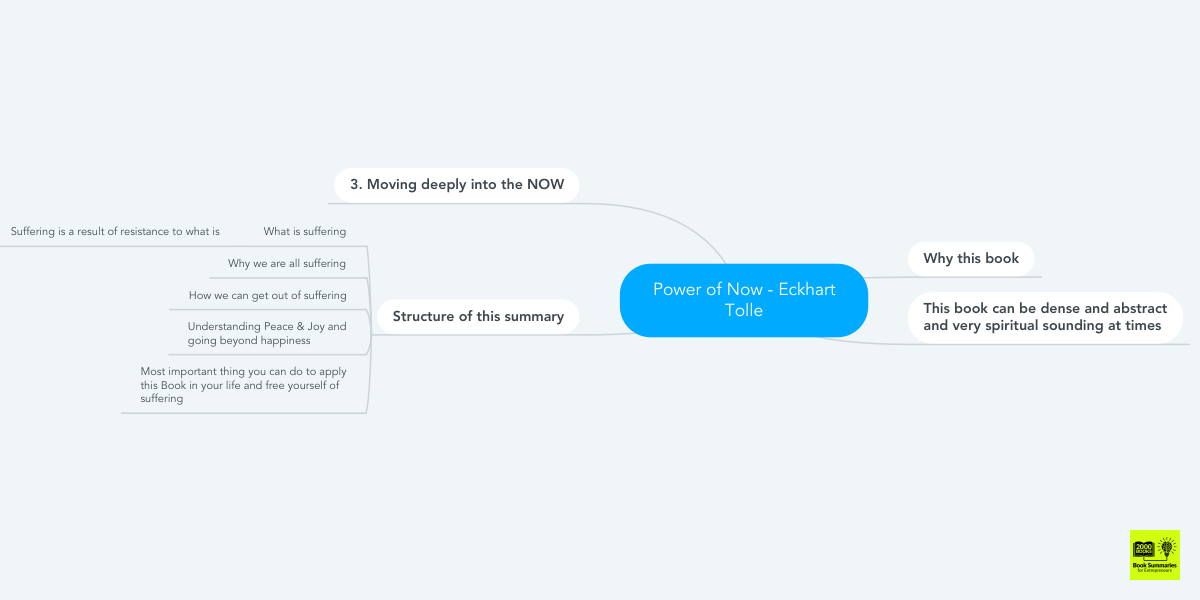Power Of Now Eckhart Tolle Mindmeister Mind Map