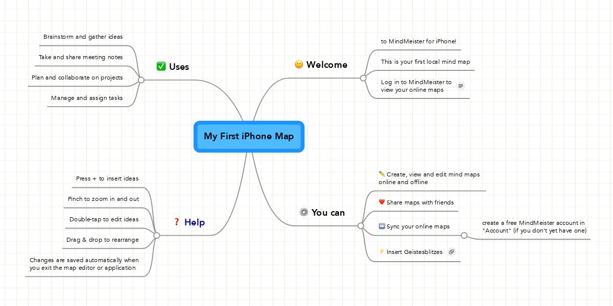 My First iPhone Map | MindMeister Mind Map