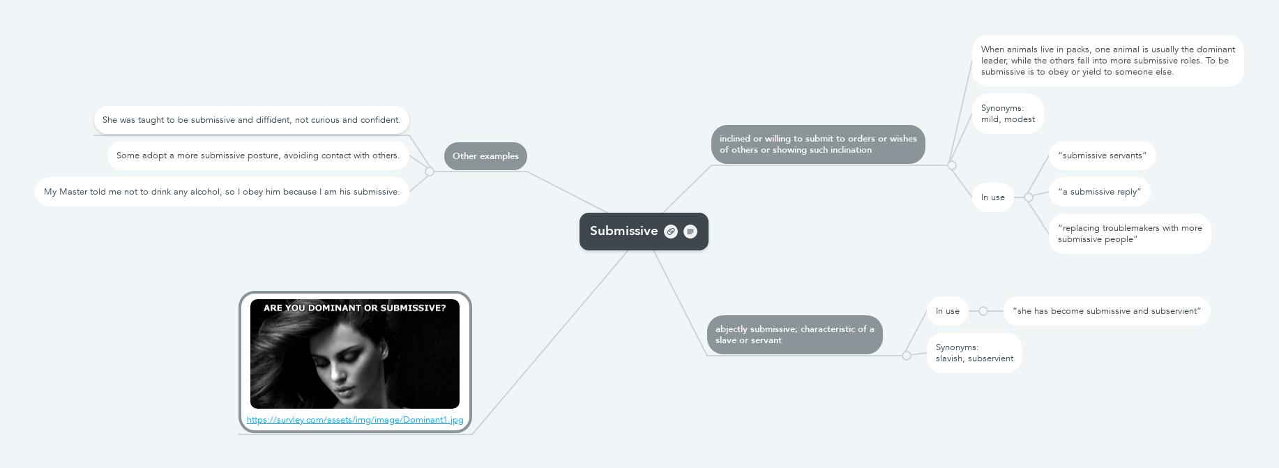 Submissive website