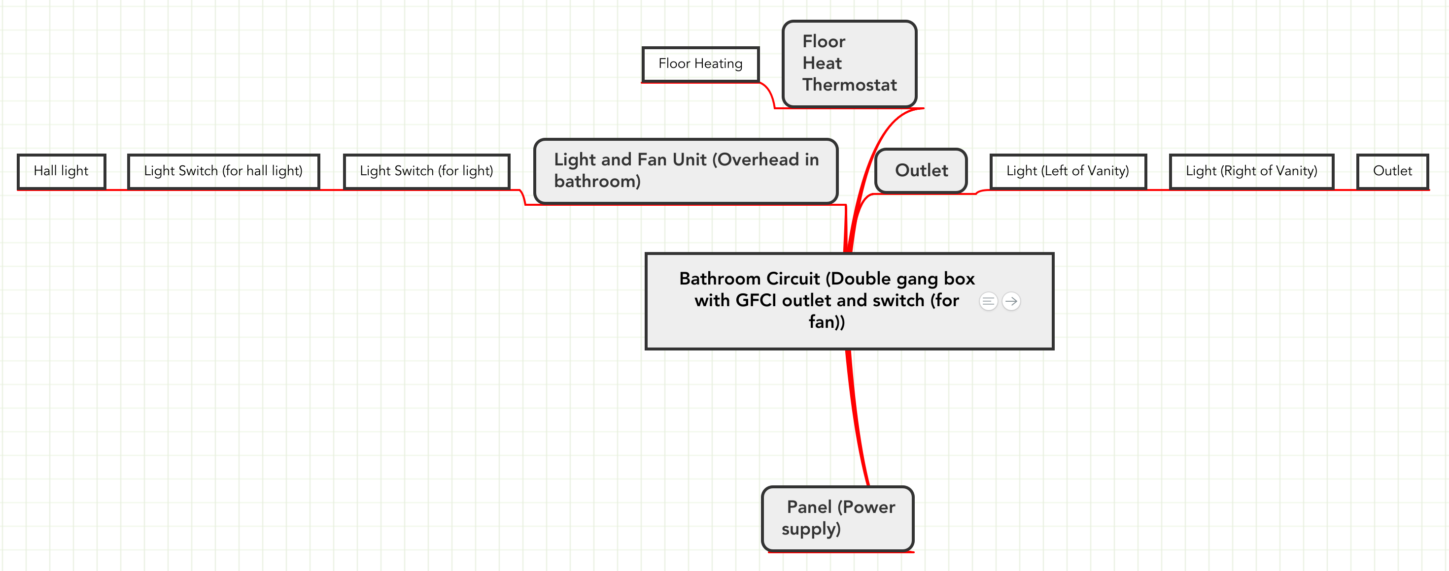 Wiring Double Gang Light Switch And Schematic Library Box Diagram For Bathroom Fan Gfci In A Two House Grounding