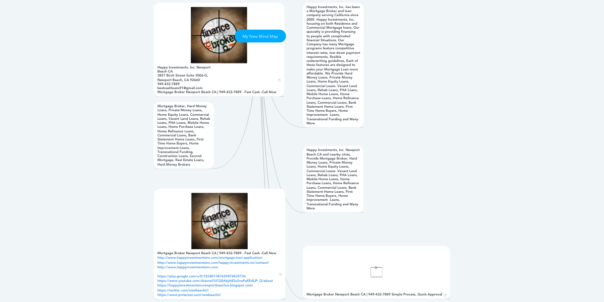 My New Mind Map (Example) - MindMeister Mobile Home Finance Companies on mobile payments companies, mobile wallet companies, retail companies, mobile detailing companies, log home companies,