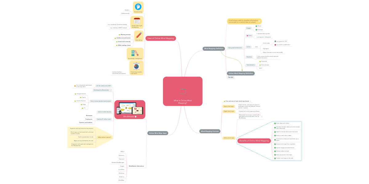 What Is Online Mind Mapping? | MindMeister Mind Map Mind Map Creator Online on create a concept map online, family tree creator online, mind maps draw a real cool, diagram creator online, animation creator online, mind mapping tools online,