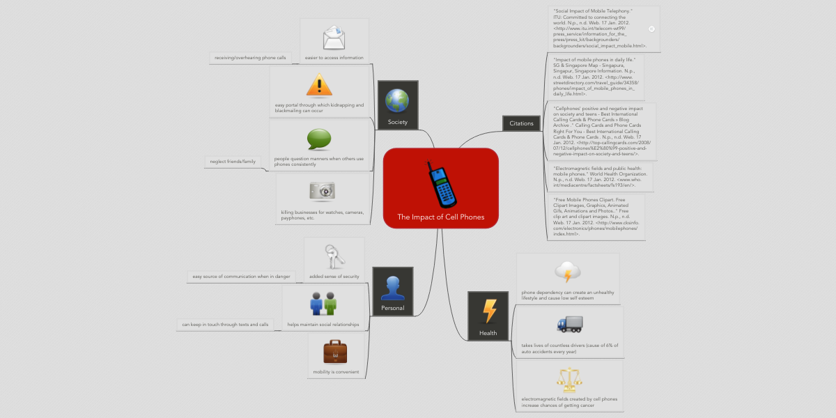 The Impact of Cell Phones | MindMeister Mind Map