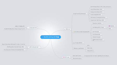 Mind Map: Benefits working with BB
