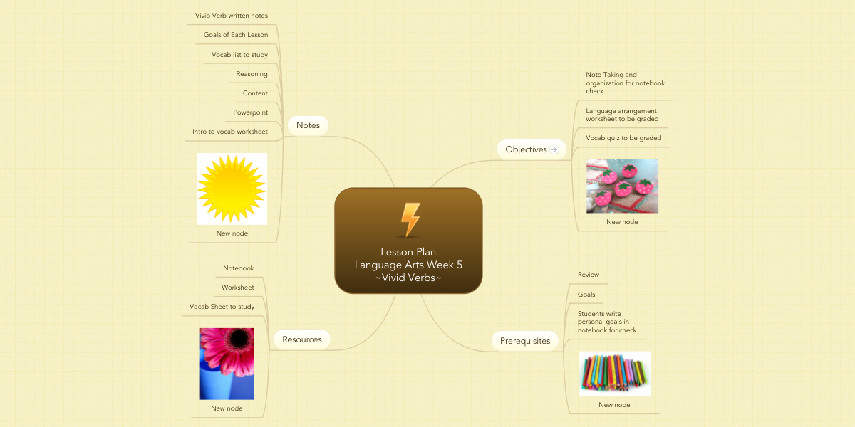 Lesson Plan Language Arts Week 5 Vivid Verbs Example Mindmeister