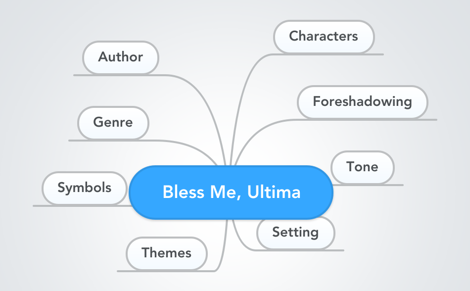 bless me ultima response Read this english essay and over 88,000 other research documents bless me ultima response i find bless me, ultima to be a sort of hispanic the.