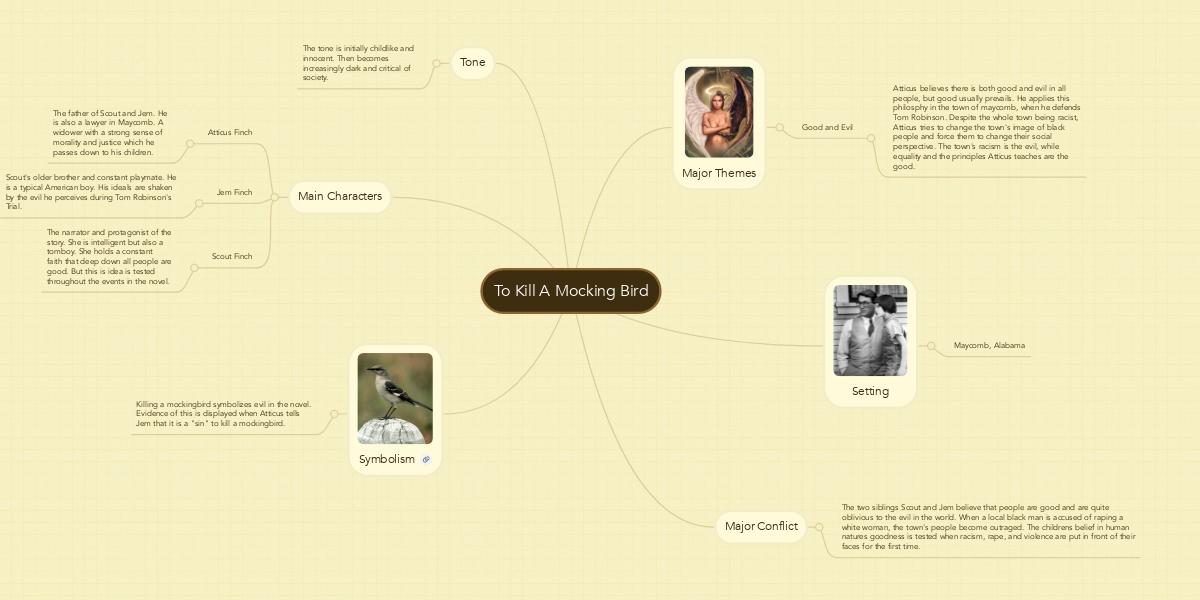 To Kill A Mocking Bird   MindMeister Mind Map