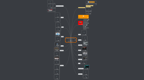 Mind Map: Synthesizers with Comb Filters  (In Production) by ModulateThis.com