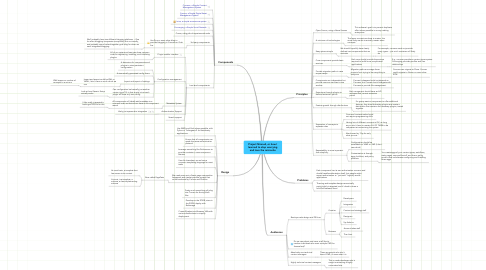 Mind Map: Project Nimrud, or how I learned to stop worrying and love the microsite