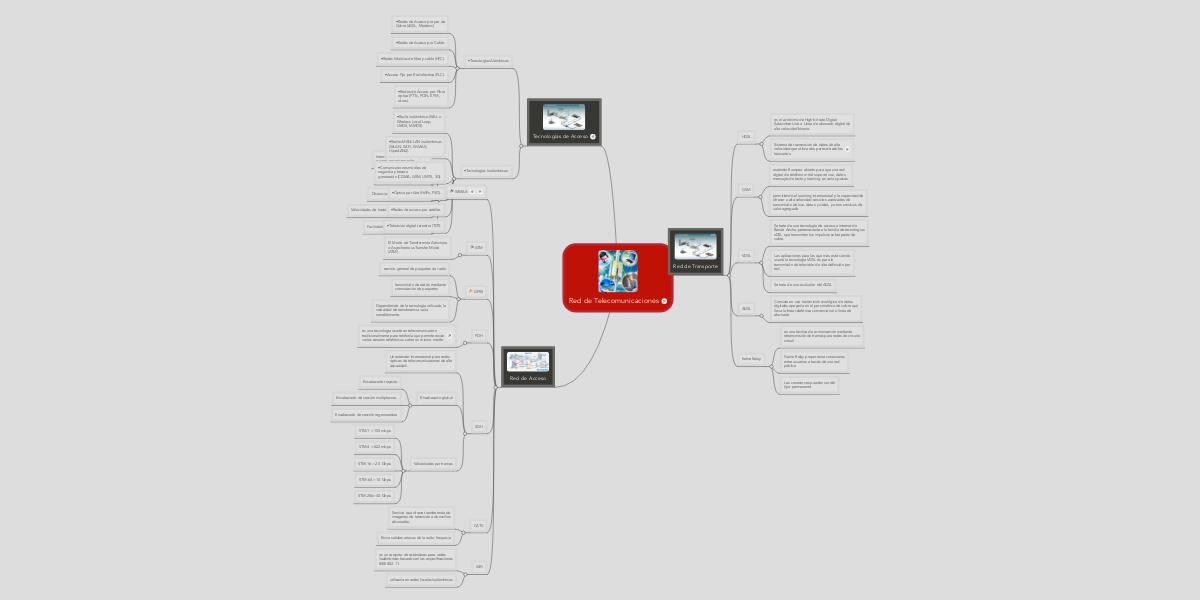Red de Telecomunicaciones (Example) - MindMeister