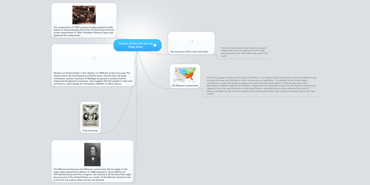 Causes Of The Civil War By Kelly Silver Example Mindmeister
