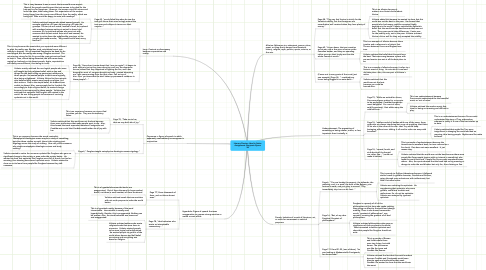 Mind Map: Literary Devices Used in Satire Assignment: Benjamin Byeon 9A