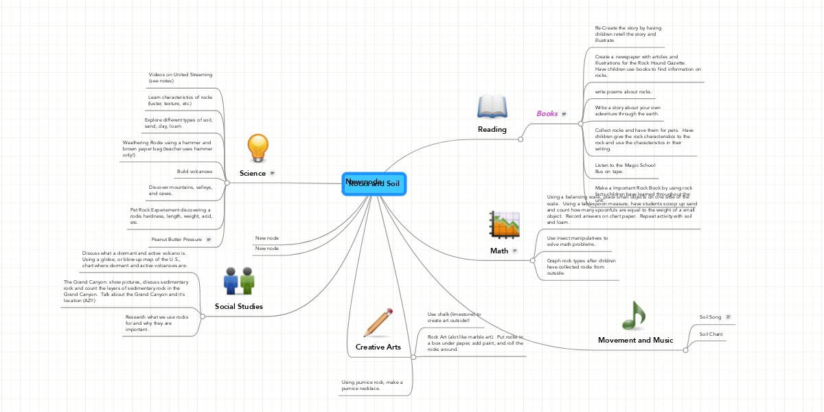 Rocks And Soil Mindmeister Mind Map