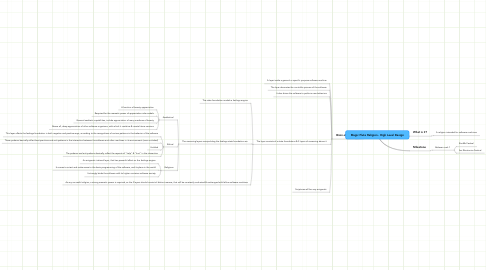 Mind Map: Magic Flute Religion - High Level Design