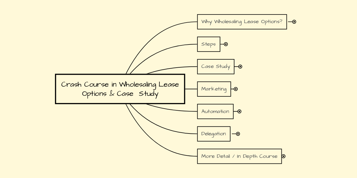 Crash Course in Wholesaling Lease Options & Case