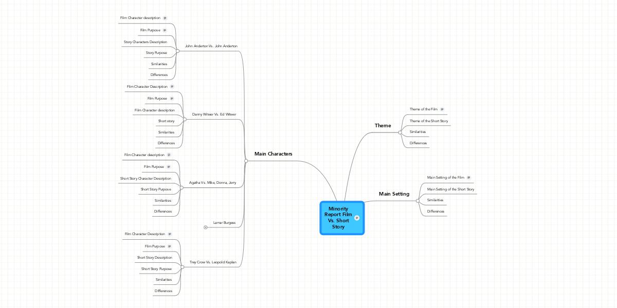 Dell e business case study