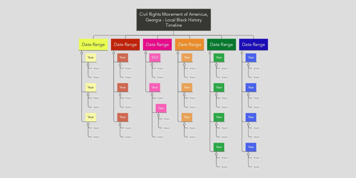 Civil Rights Movement Of Americus Georgia Loca