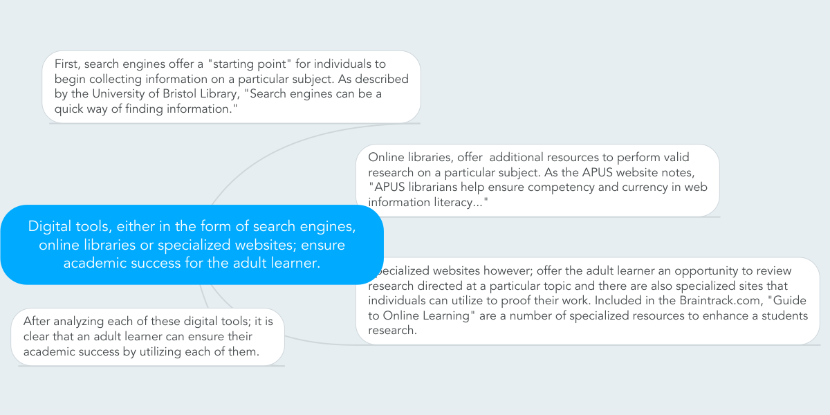 Digital tools, either in the form of search engin... (Example) - MindMeister