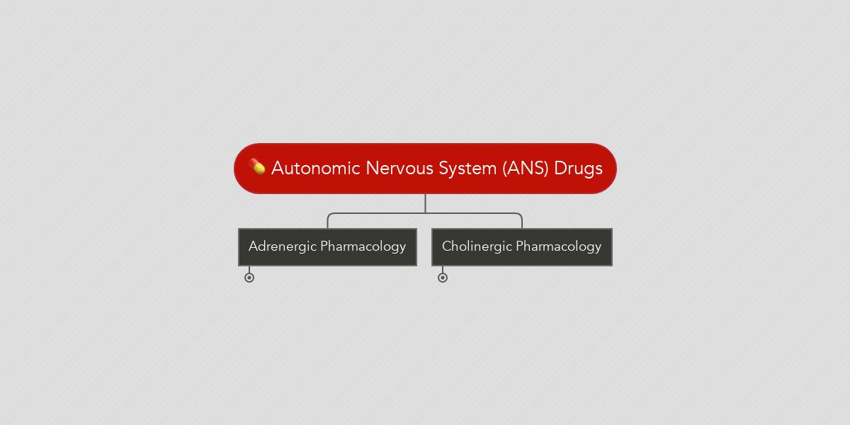 Autonomic Nervous System (ANS) Drugs | MindMeister Mind Map