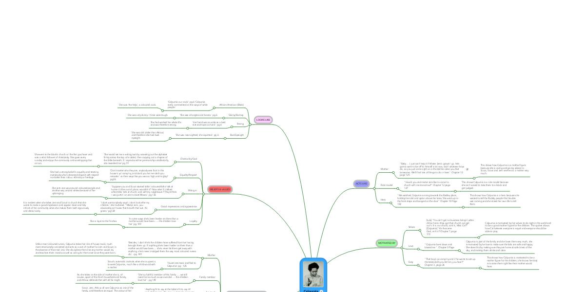 calpurnia character analysis