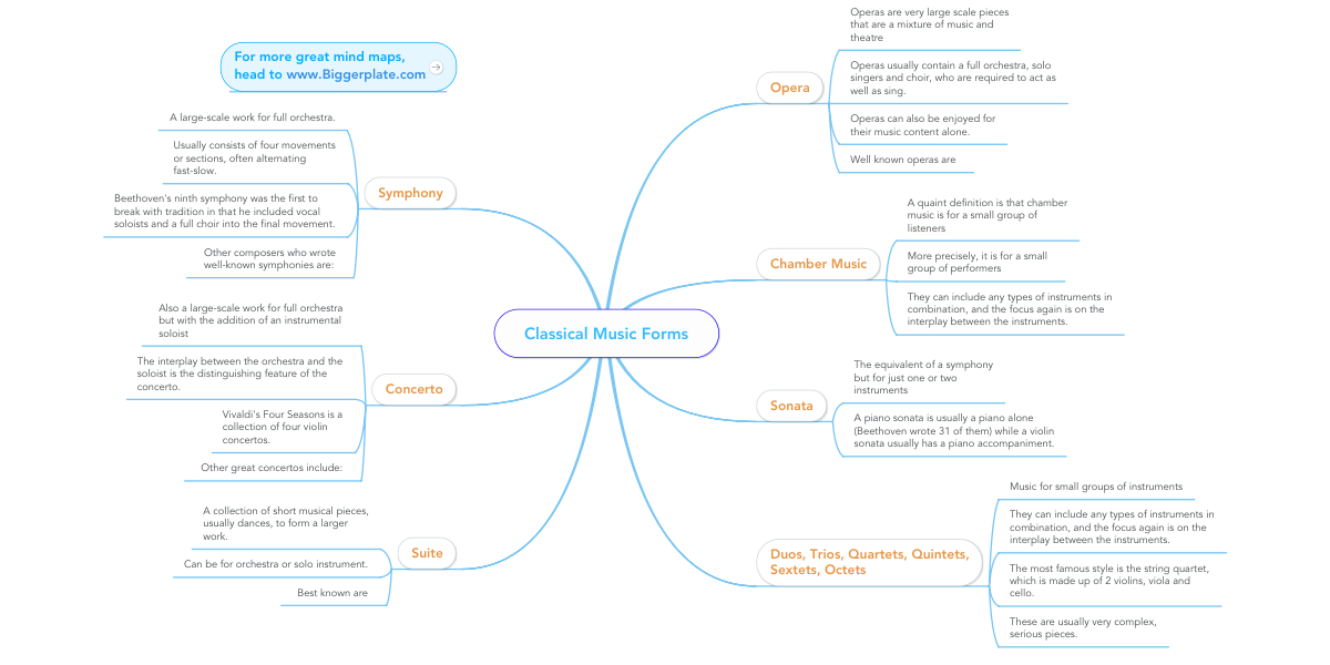 Classical music forms example mindmeister ccuart Image collections