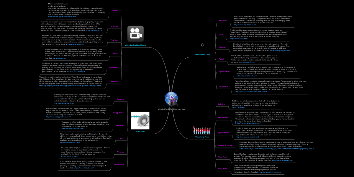 Web 2 0 Tools for Classroom Use | MindMeister Mind Map