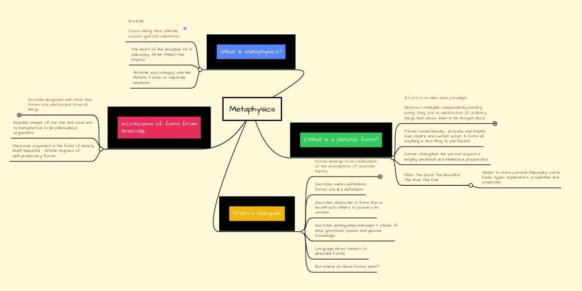 Common app essay problem