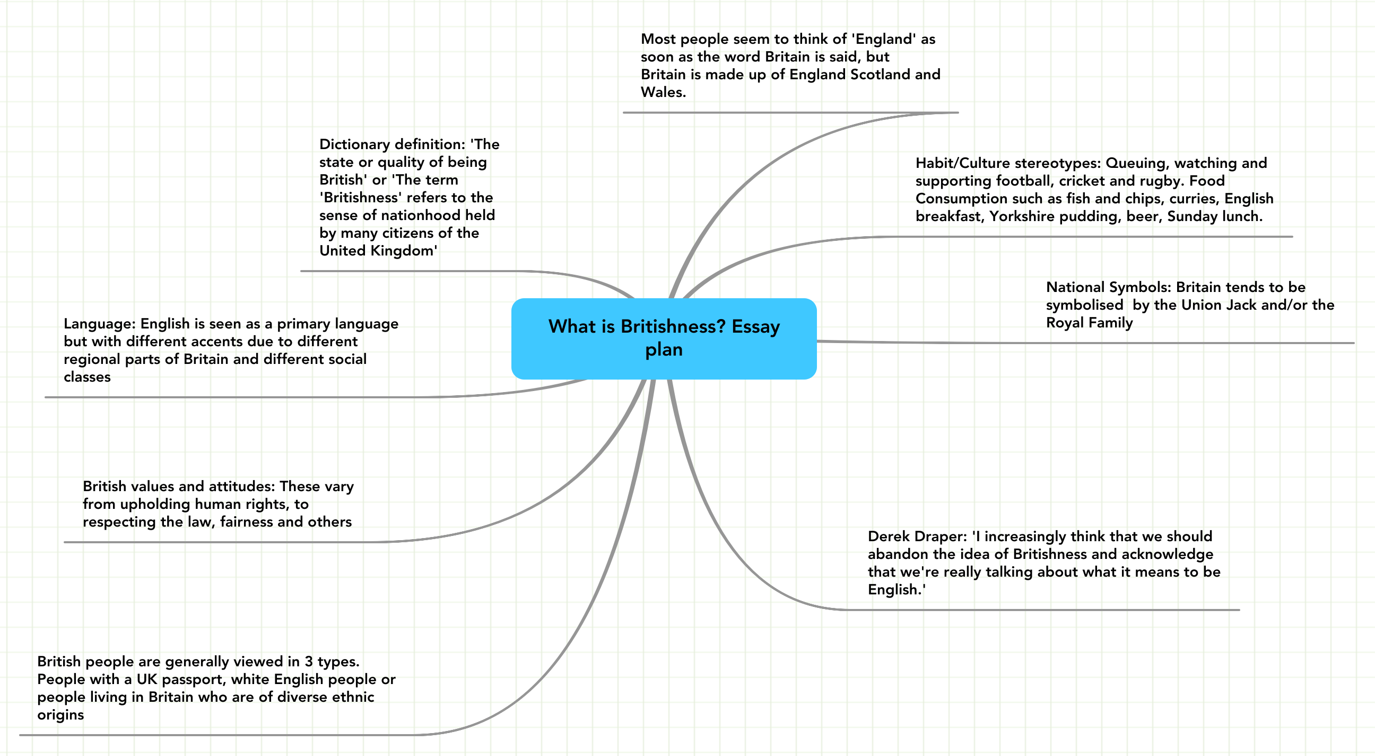 what is britishness  essay plan
