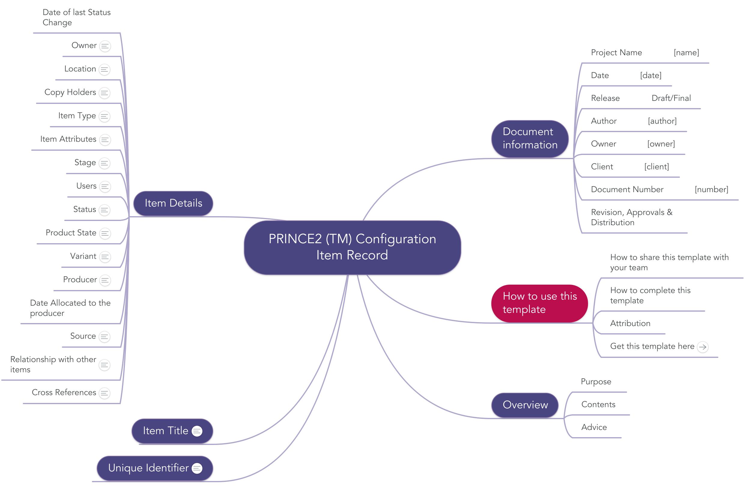 prince2  tm  configuration item record