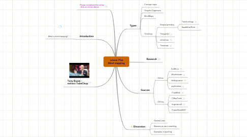 Mind Map: Lesson Plan Mind mapping