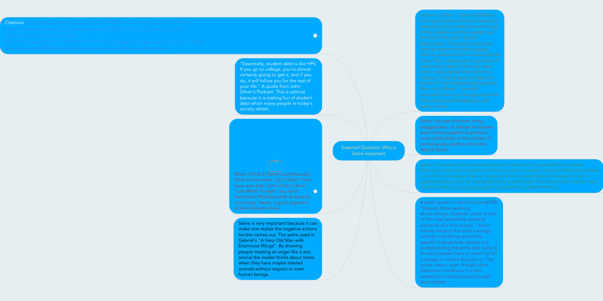 Essential Question Why Is Satire Important Mindmeister Mind Map