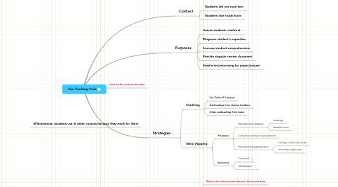 Mind Map: Two Teaching Tools