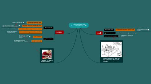Mind Map: Verbs followed by -ing or the infinitive